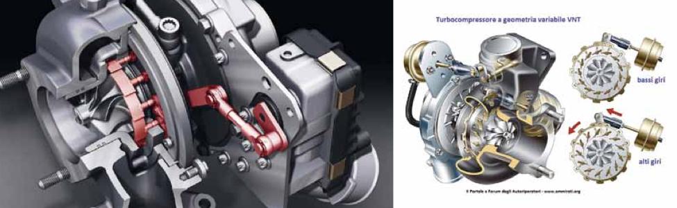 Turbocompressori con attuatori pneumatici ed elettronici